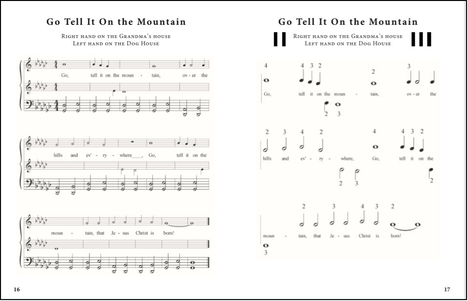 Go Tell It On the Mountain piano duet sheet music for the black keys