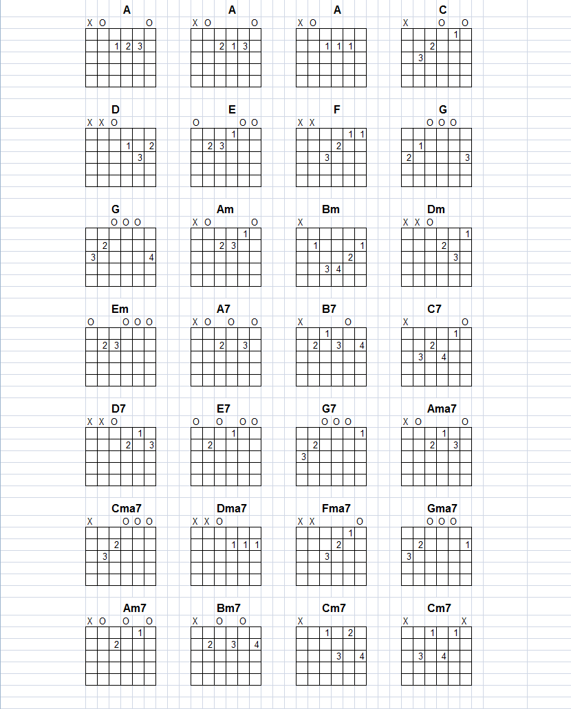 Making guitar chord charts using Excel