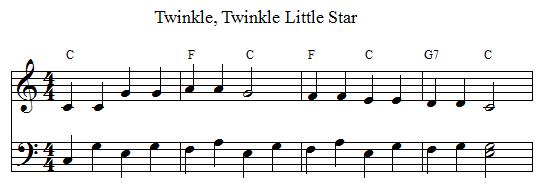 Twinkle with broken chord pattern
