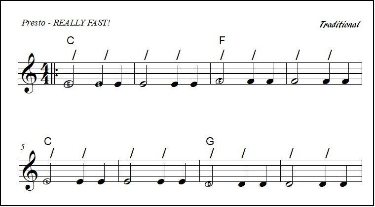 Boil'em Cabbage Down chord symbols