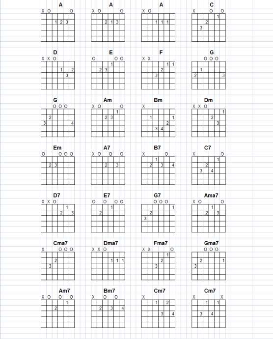 Make your own guitar chord charts using an Excel spread sheet