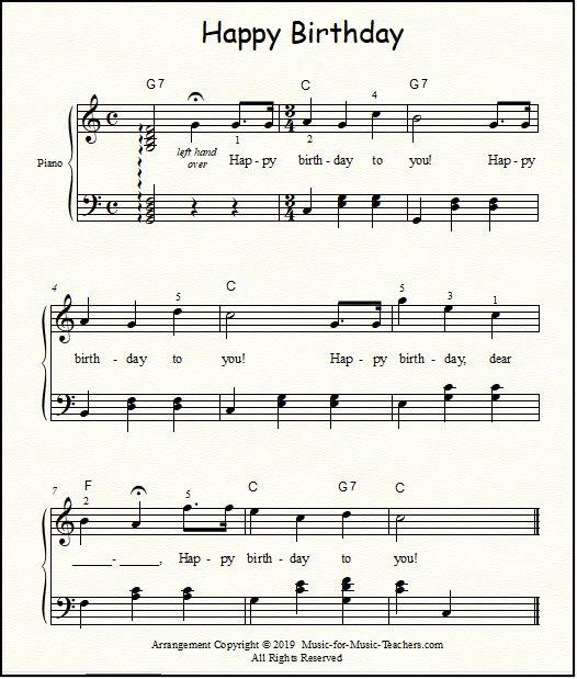 Happy Birthday sheet music for piano