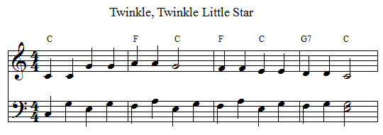 Twinkle with broken chord pattern on the piano