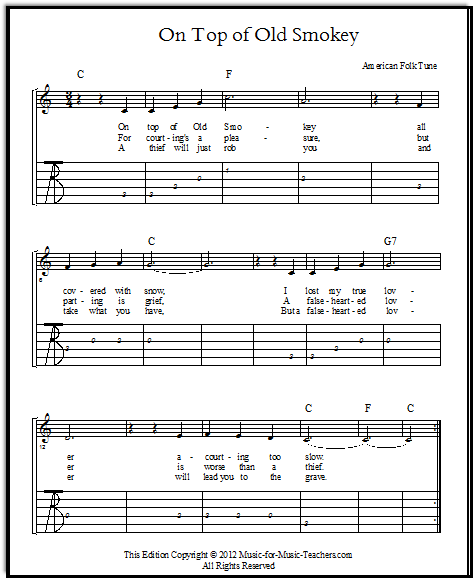 Guitar guitar chords music : Guitar : guitar chords music Guitar Chords as well as Guitar ...