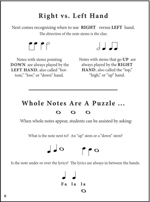 How to read right hand versus left hand on piano