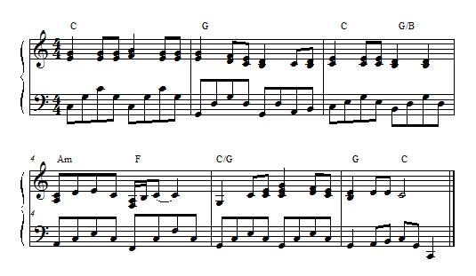 Waltzing Matilda chords